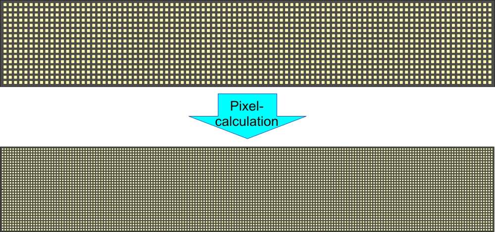 pixel calculation