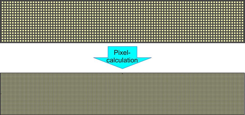 ピクセル計算