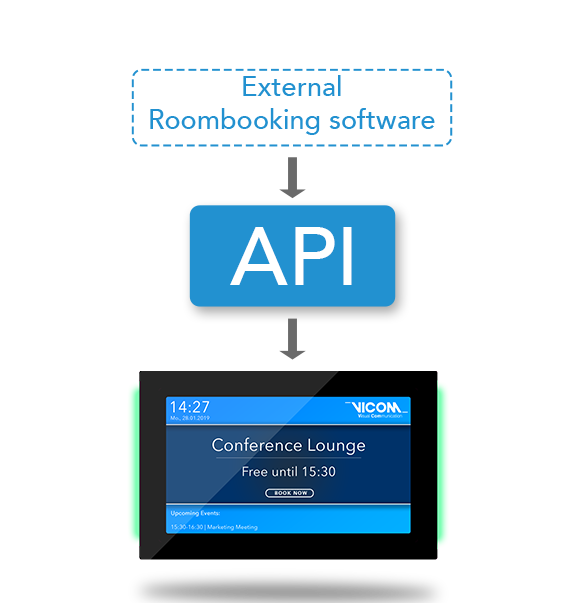 Interfaccia API