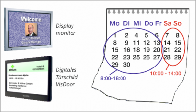 Operating times of the monitors programmable